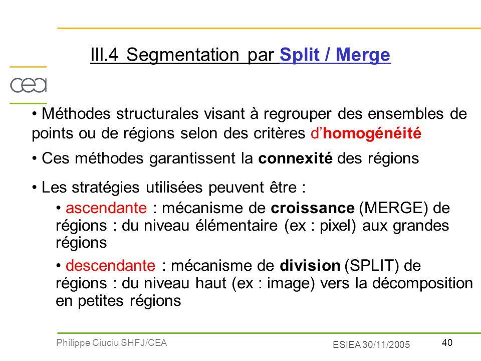40Philippe Ciuciu SHFJ/CEA ESIEA 30/11/2005 Méthodes structurales visant à regrouper des ensembles de points ou de régions selon des critères dhomogén