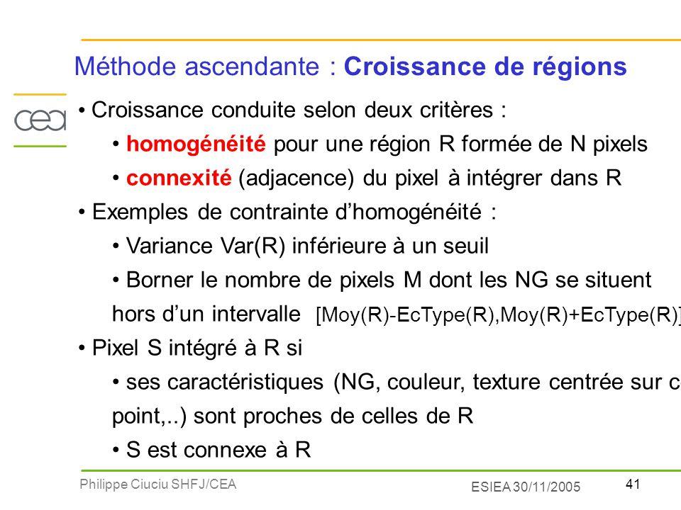 41Philippe Ciuciu SHFJ/CEA ESIEA 30/11/2005 Croissance conduite selon deux critères : homogénéité pour une région R formée de N pixels connexité (adja