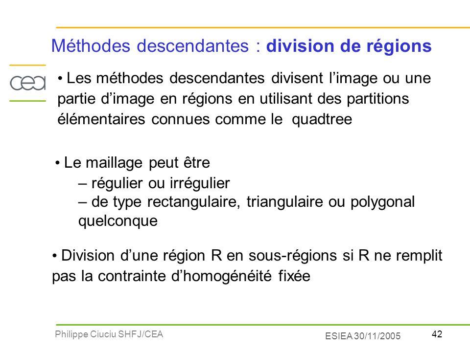 42Philippe Ciuciu SHFJ/CEA ESIEA 30/11/2005 Les méthodes descendantes divisent limage ou une partie dimage en régions en utilisant des partitions élém