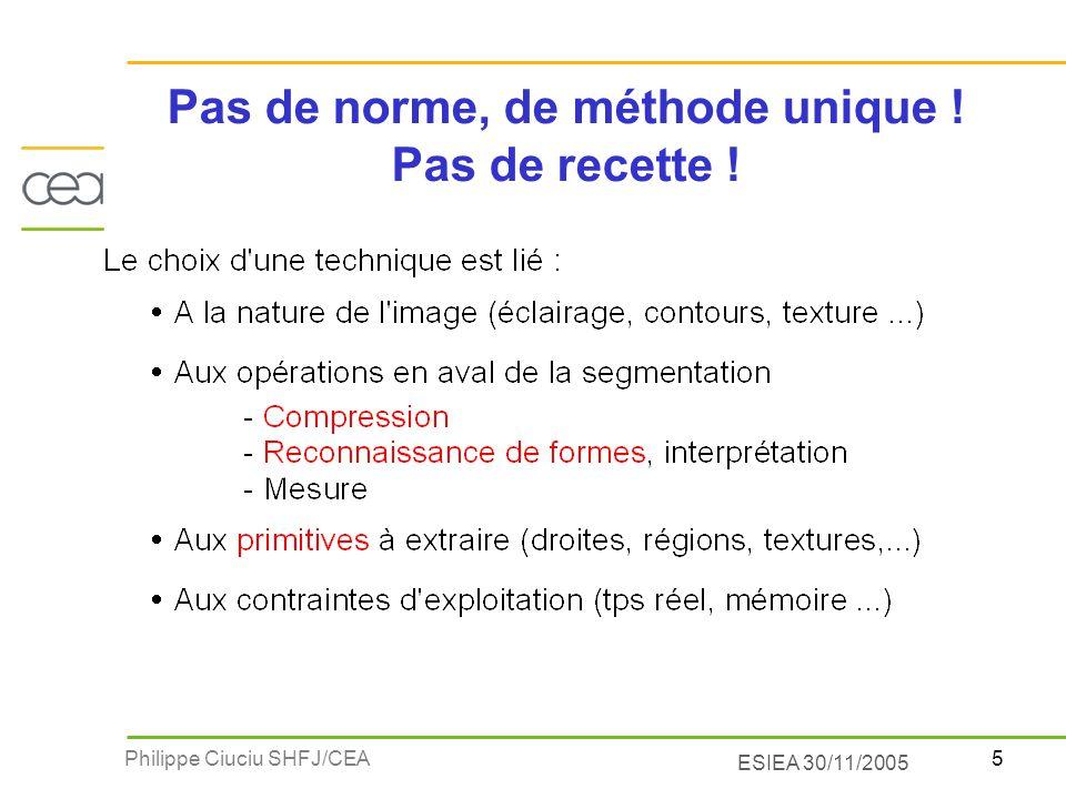 16Philippe Ciuciu SHFJ/CEA ESIEA 30/11/2005 Bloc Critères - Fusionne les mesures en un seul critère qui sera utilisé pour évaluer le besoin de modification - Introduction d hyper-paramètres conditionnant le résultat de la segmentation