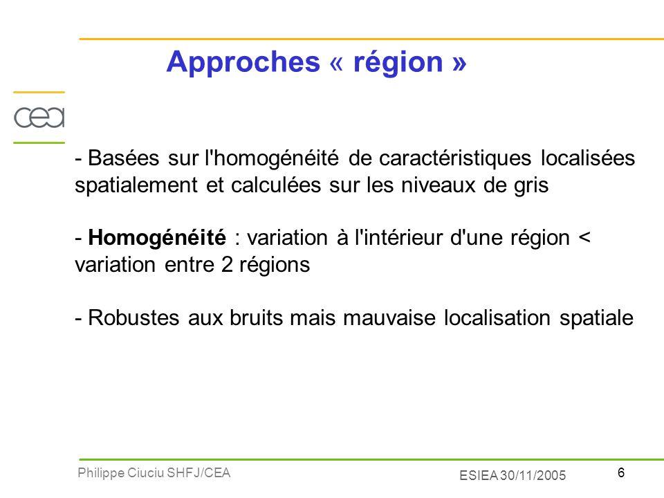 6Philippe Ciuciu SHFJ/CEA ESIEA 30/11/2005 Approches « région » - Basées sur l'homogénéité de caractéristiques localisées spatialement et calculées su
