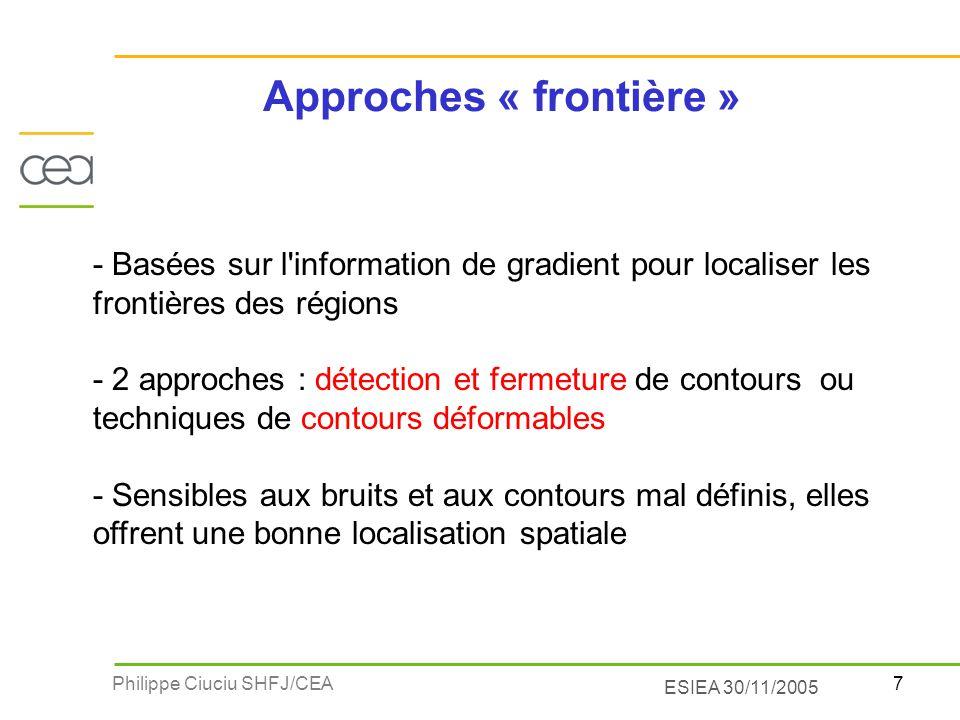 7Philippe Ciuciu SHFJ/CEA ESIEA 30/11/2005 Approches « frontière » - Basées sur l'information de gradient pour localiser les frontières des régions -