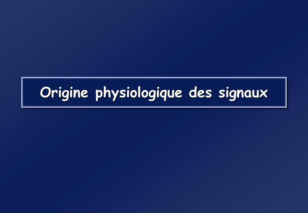 SommaireSommaire I. Origine du signal BOLD 1. De lactivation neurale à leffet BOLD 1. De lactivation neurale à leffet BOLD 2. Signal mesurable en IRM,