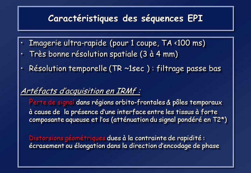Séquence EPI à écho de gradient: Imagerie ultra-rapide Temps d'écho (TE) Lecture d'une ligne (codage en fréquence) Sélection d'une ligne (encodage de