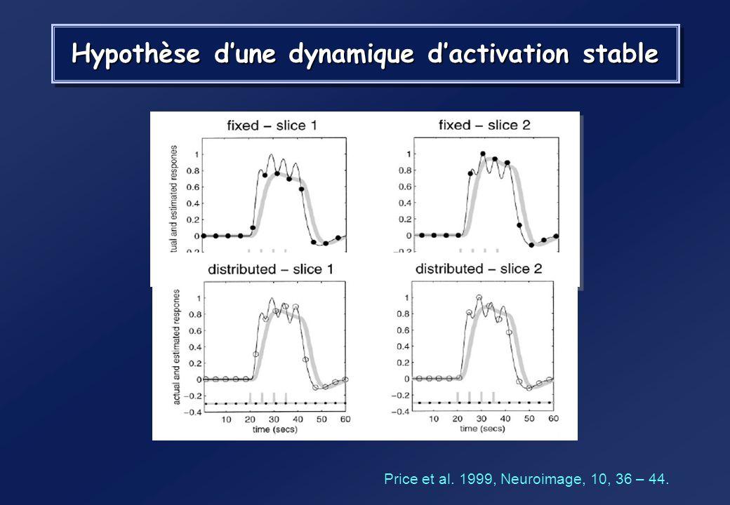 Hypothèse dune dynamique dactivation stable Pour les dessins en bloc, on suppose que leffet BOLD reste constant à travers les périodes dintérêt. La ré