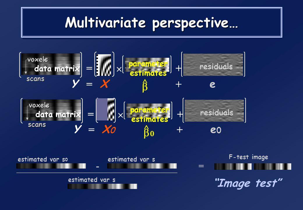 Multivariate perspective… = + YX data matrix design matrix parameters errors + ? = ? voxels scans Predicted data ^ residuals estimated component field