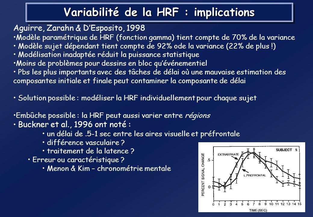 Variabilité de la HRF Aguirre, Zarahn & DEsposito, 1998 la variabilité inter-sujets de la HRF est considérable Pour chaque sujet, les réponses sont pl