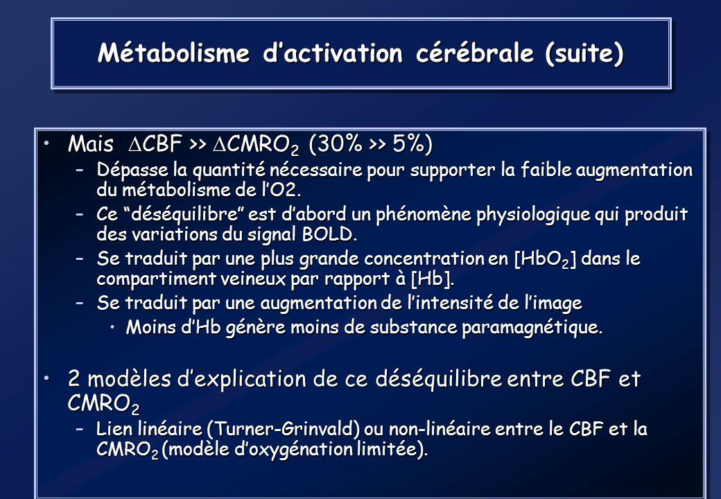 CBF, CBV et CMRO 2 ont des effets différents sur la concentration dHbO 2 : (plus dHbO 2 délivrée -> moins dHb dans le compartiment veineux si lexcès d