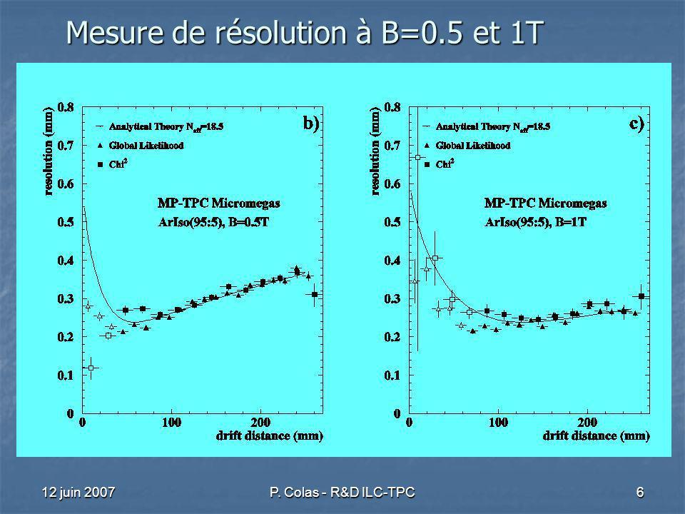 12 juin 2007P. Colas - R&D ILC-TPC6 Mesure de résolution à B=0.5 et 1T