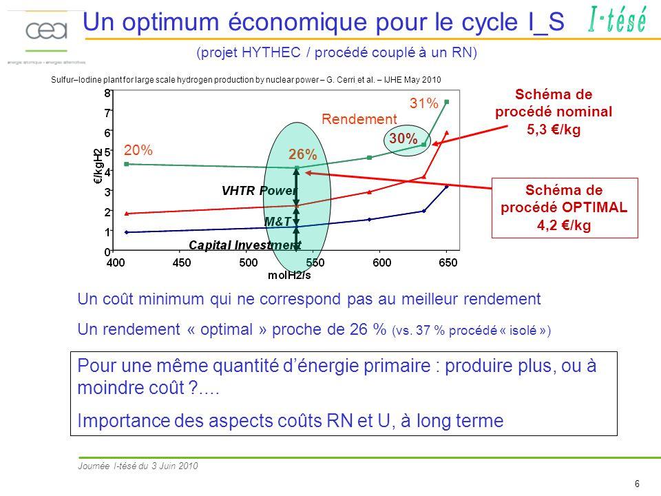 Journée I-tésé du 3 Juin 2010 6 Schéma de procédé nominal 5,3 /kg Un coût minimum qui ne correspond pas au meilleur rendement Un rendement « optimal »