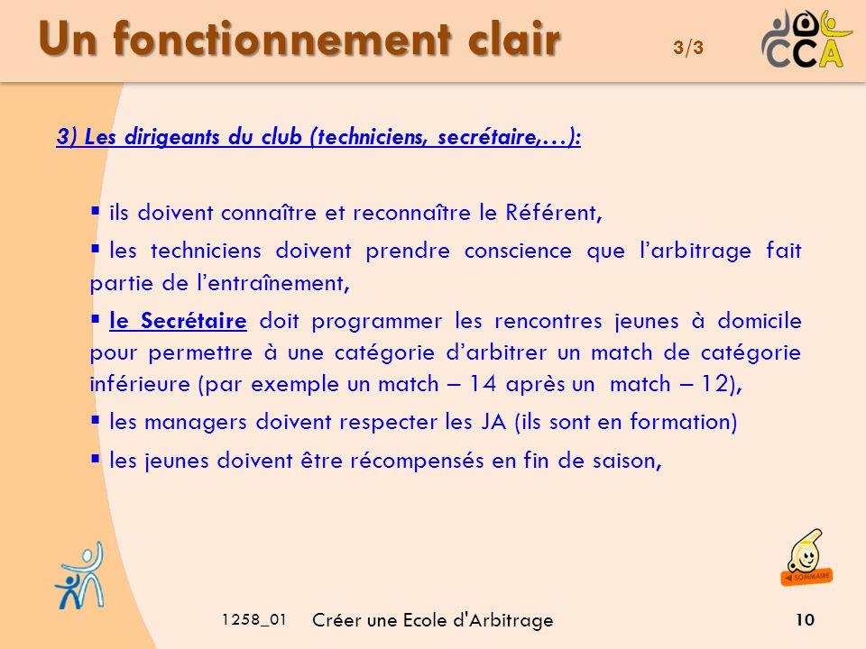 1258_01 Créer une Ecole d'Arbitrage 10 Un fonctionnement clair Un fonctionnement clair 3/3 3) Les dirigeants du club (techniciens, secrétaire,…): ils