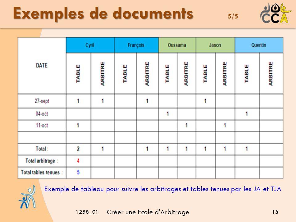 1258_01 Créer une Ecole d Arbitrage 15 Exemples de documents Exemples de documents 5/5 Exemple de tableau pour suivre les arbitrages et tables tenues par les JA et TJA