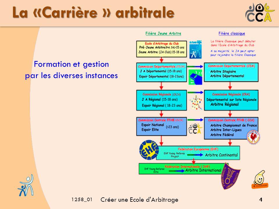 1258_01 Créer une Ecole d'Arbitrage 4 La «Carrière » arbitrale Formation et gestion par les diverses instances