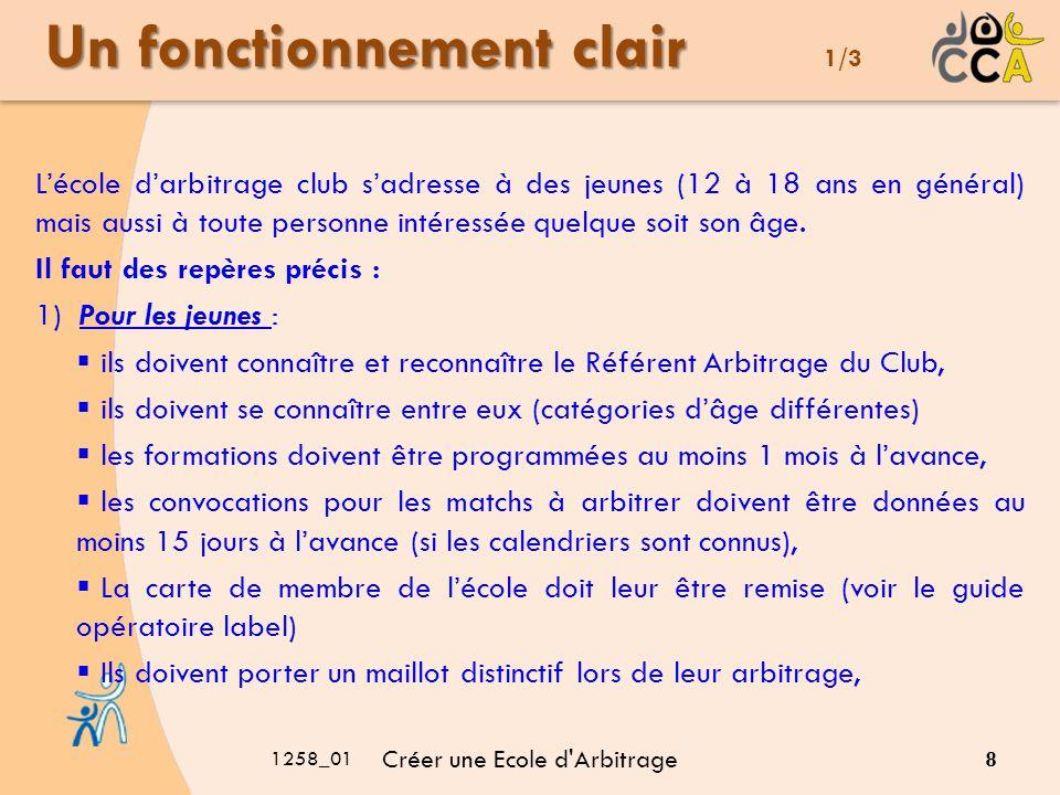 1258_01 Créer une Ecole d Arbitrage 8 Un fonctionnement clair Un fonctionnement clair 1/3 Lécole darbitrage club sadresse à des jeunes (12 à 18 ans en général) mais aussi à toute personne intéressée quelque soit son âge.