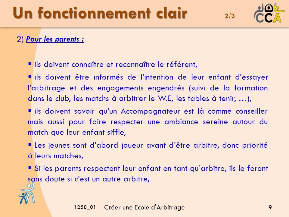 1258_01 Créer une Ecole d'Arbitrage 9 Un fonctionnement clair Un fonctionnement clair 2/3 2) Pour les parents : ils doivent connaître et reconnaître l