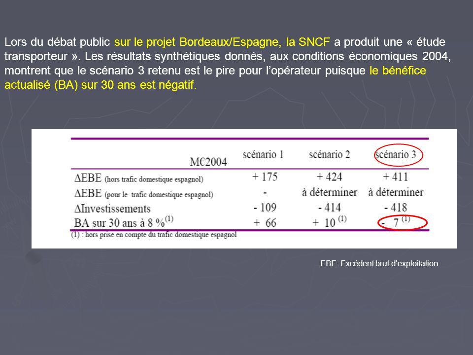 Lors du débat public sur le projet Bordeaux/Espagne, la SNCF a produit une « étude transporteur ». Les résultats synthétiques donnés, aux conditions é