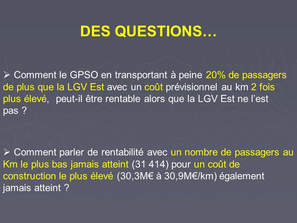Comment le GPSO en transportant à peine 20% de passagers de plus que la LGV Est avec un coût prévisionnel au km 2 fois plus élevé, peut-il être rentab