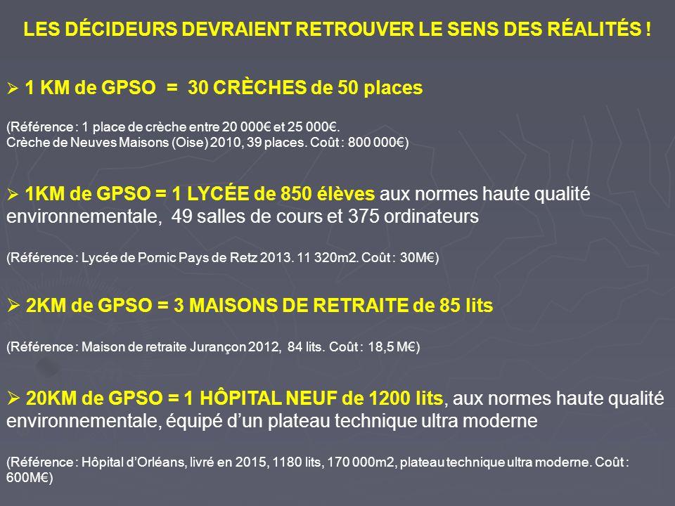 LES DÉCIDEURS DEVRAIENT RETROUVER LE SENS DES RÉALITÉS ! 20KM de GPSO = 1 HÔPITAL NEUF de 1200 lits, aux normes haute qualité environnementale, équipé