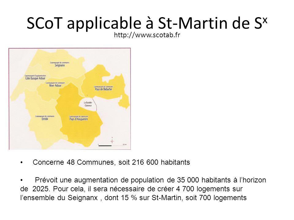 SCoT applicable à St-Martin de S x http://www.scotab.fr Concerne 48 Communes, soit 216 600 habitants Prévoit une augmentation de population de 35 000 habitants à lhorizon de 2025.