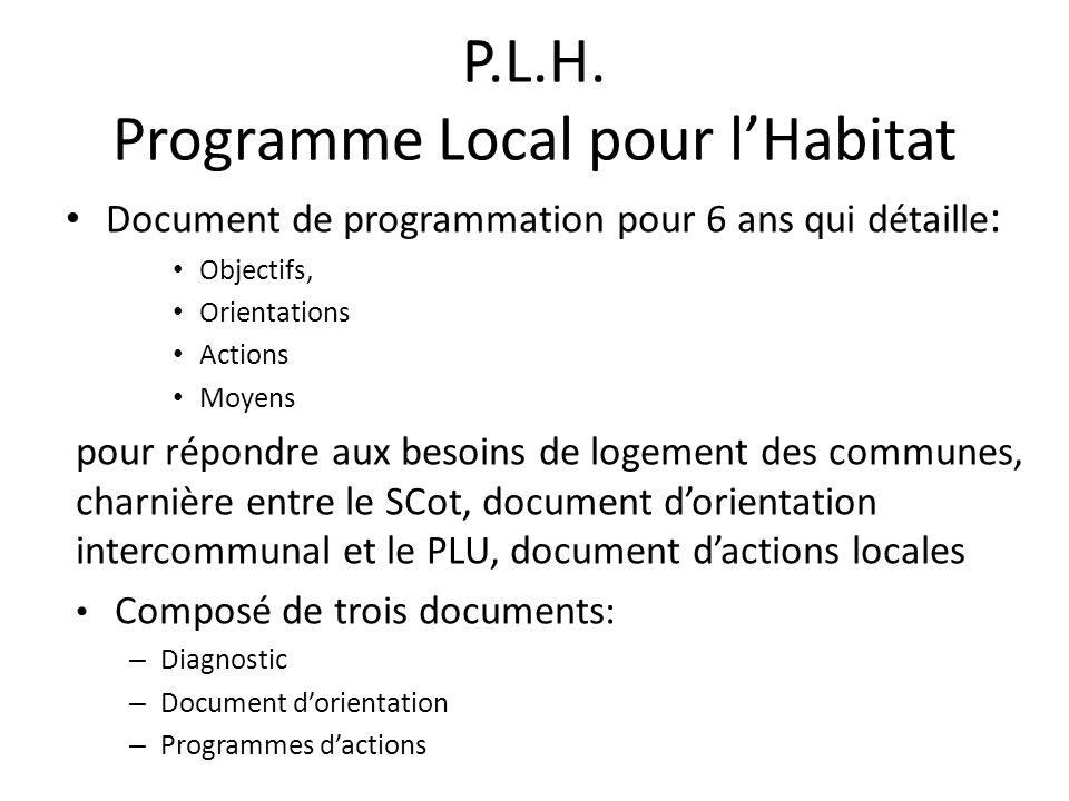 P.L.H. Programme Local pour lHabitat Document de programmation pour 6 ans qui détaille : Objectifs, Orientations Actions Moyens pour répondre aux beso