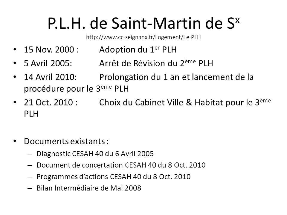 P.L.H. de Saint-Martin de S x http://www.cc-seignanx.fr/Logement/Le-PLH 15 Nov. 2000 :Adoption du 1 er PLH 5 Avril 2005: Arrêt de Révision du 2 ème PL