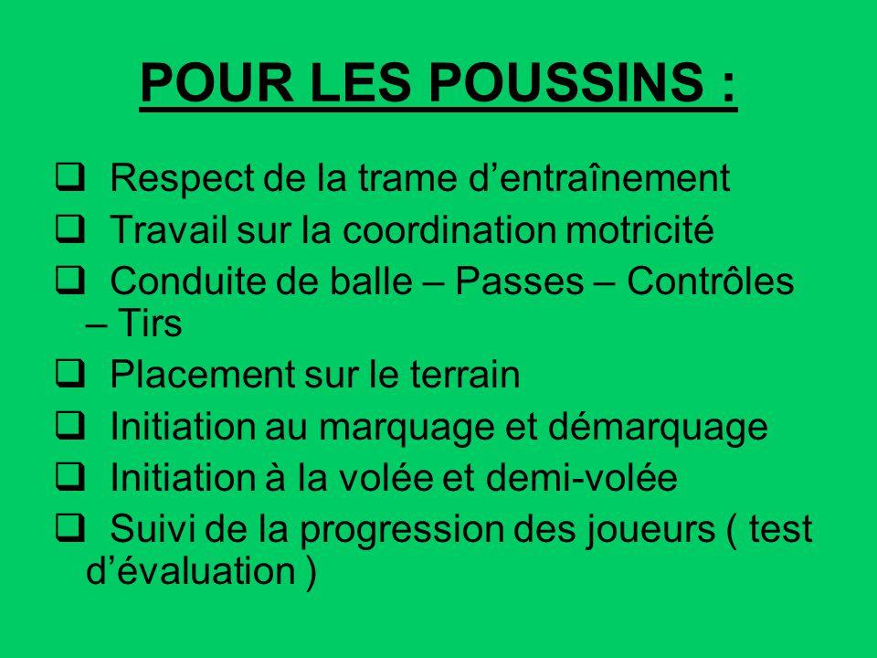 POUR LES POUSSINS : Respect de la trame dentraînement Travail sur la coordination motricité Conduite de balle – Passes – Contrôles – Tirs Placement su