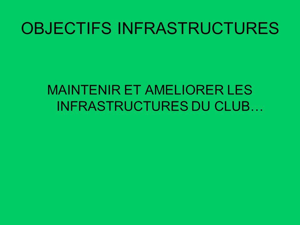 OBJECTIFS INFRASTRUCTURES MAINTENIR ET AMELIORER LES INFRASTRUCTURES DU CLUB…
