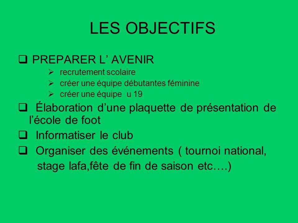 LES OBJECTIFS PREPARER L AVENIR recrutement scolaire créer une équipe débutantes féminine créer une équipe u 19 Élaboration dune plaquette de présenta