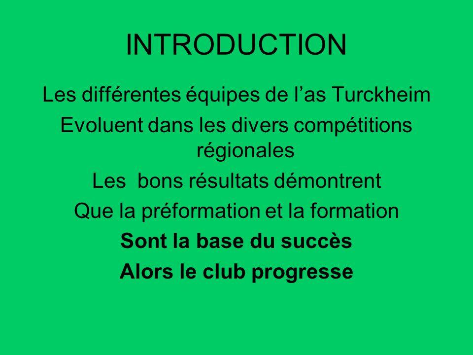 INTRODUCTION Les différentes équipes de las Turckheim Evoluent dans les divers compétitions régionales Les bons résultats démontrent Que la préformati