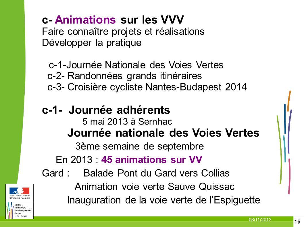 16 08/11/2013 c- Animations sur les VVV Faire connaître projets et réalisations Développer la pratique c-1-Journée Nationale des Voies Vertes c-2- Ran