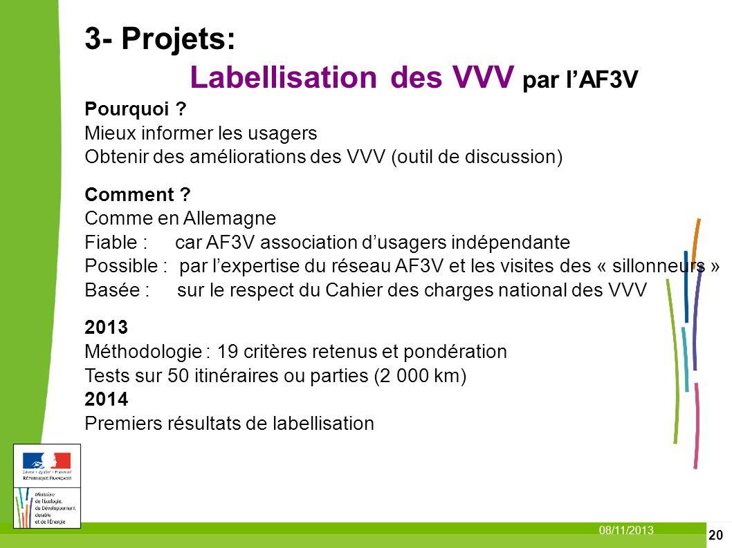 20 08/11/2013 3- Projets: Labellisation des VVV par lAF3V Pourquoi ? Mieux informer les usagers Obtenir des améliorations des VVV (outil de discussion