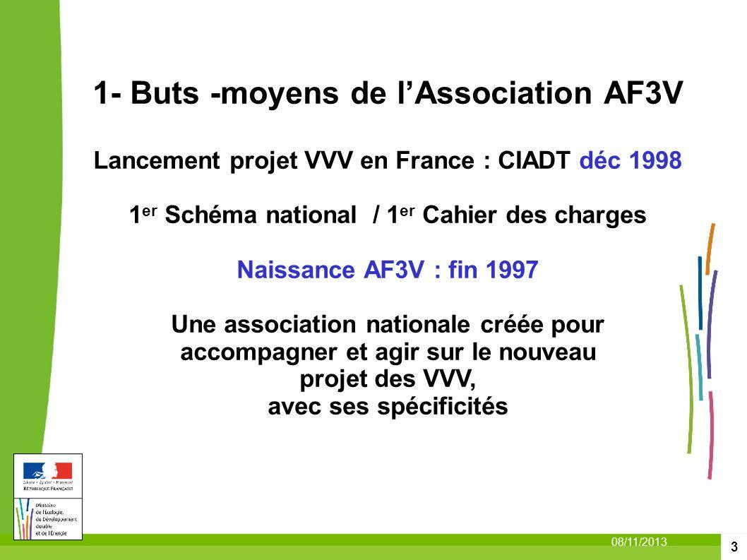 3 08/11/2013 1- Buts -moyens de lAssociation AF3V Lancement projet VVV en France : CIADT déc 1998 1 er Schéma national / 1 er Cahier des charges Naiss
