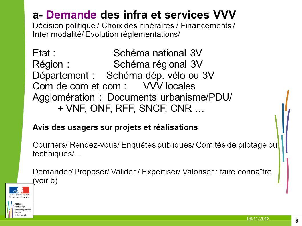 8 08/11/2013 a- Demande des infra et services VVV Décision politique / Choix des itinéraires / Financements / Inter modalité/ Evolution réglementation