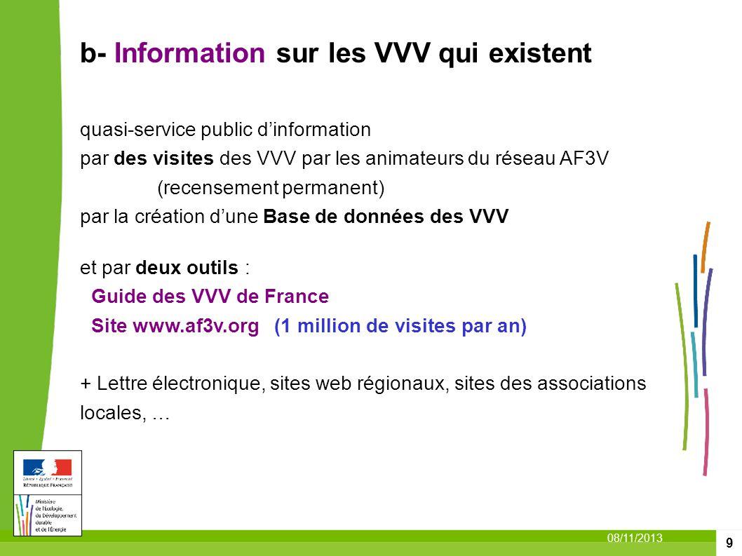 9 08/11/2013 b- Information sur les VVV qui existent quasi-service public dinformation par des visites des VVV par les animateurs du réseau AF3V (rece
