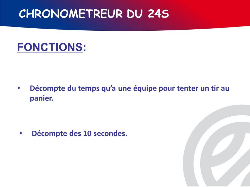 CHRONOMETREUR DU 24S Décompte des 10 secondes. FONCTIONS: Décompte du temps qua une équipe pour tenter un tir au panier.