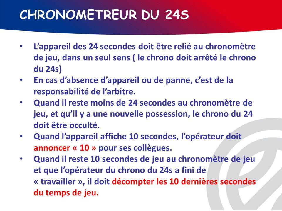 Lappareil des 24 secondes doit être relié au chronomètre de jeu, dans un seul sens ( le chrono doit arrêté le chrono du 24s) En cas dabsence dappareil ou de panne, cest de la responsabilité de larbitre.