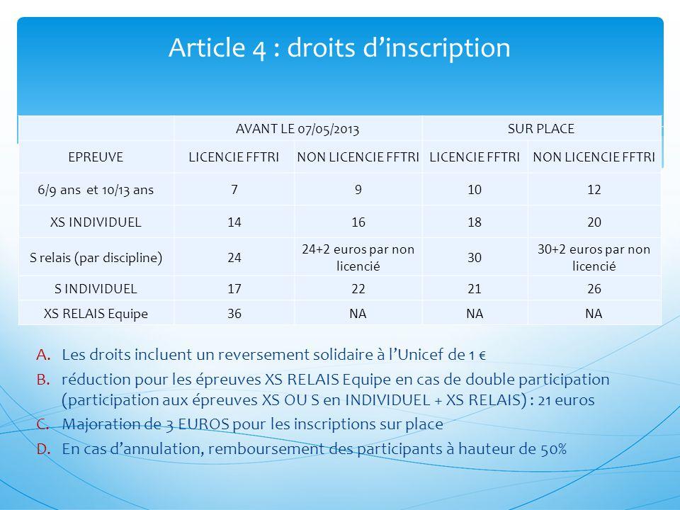 A.Les droits incluent un reversement solidaire à lUnicef de 1 B.réduction pour les épreuves XS RELAIS Equipe en cas de double participation (participa