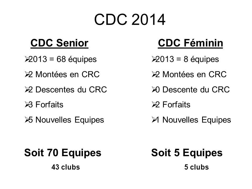 CDC 2014 CDC Senior 2013 = 68 équipes 2 Montées en CRC 2 Descentes du CRC 3 Forfaits 5 Nouvelles Equipes Soit 70 Equipes 43 clubs CDC Féminin 2013 = 8 équipes 2 Montées en CRC 0 Descente du CRC 2 Forfaits 1 Nouvelles Equipes Soit 5 Equipes 5 clubs