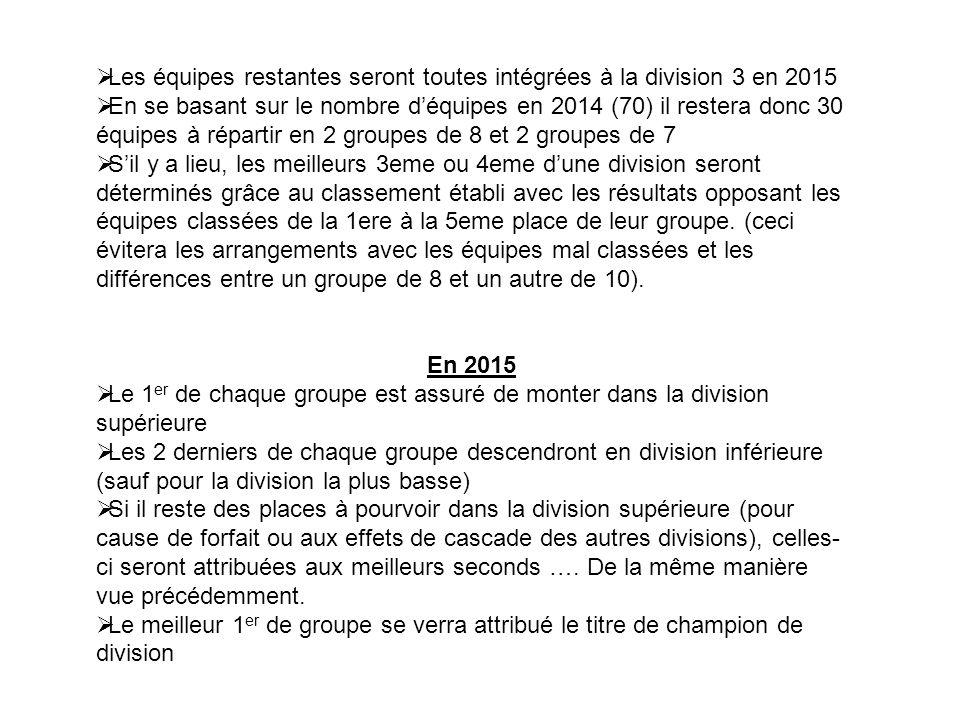 Les équipes restantes seront toutes intégrées à la division 3 en 2015 En se basant sur le nombre déquipes en 2014 (70) il restera donc 30 équipes à répartir en 2 groupes de 8 et 2 groupes de 7 Sil y a lieu, les meilleurs 3eme ou 4eme dune division seront déterminés grâce au classement établi avec les résultats opposant les équipes classées de la 1ere à la 5eme place de leur groupe.
