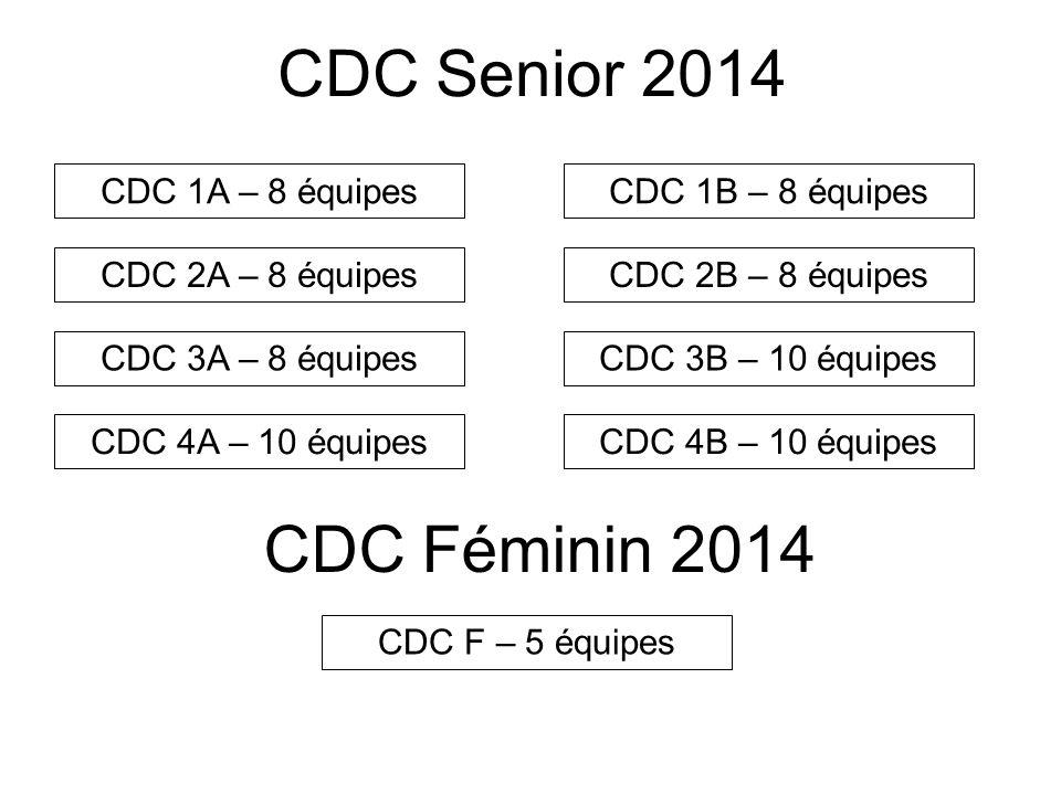 CDC Senior 2014 CDC 1A – 8 équipes CDC 3A – 8 équipes CDC 4A – 10 équipesCDC 4B – 10 équipes CDC 1B – 8 équipes CDC 3B – 10 équipes CDC 2A – 8 équipesCDC 2B – 8 équipes CDC Féminin 2014 CDC F – 5 équipes