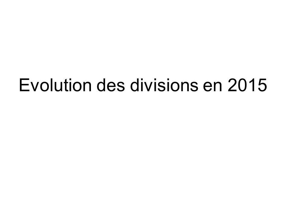 Evolution des divisions en 2015