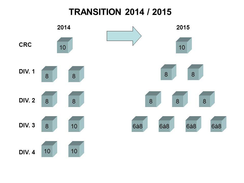 TRANSITION 2014 / 2015 10 88 CRC 88 810 DIV. 1 88 888 6à8 DIV. 2 DIV. 3 DIV. 4 20142015