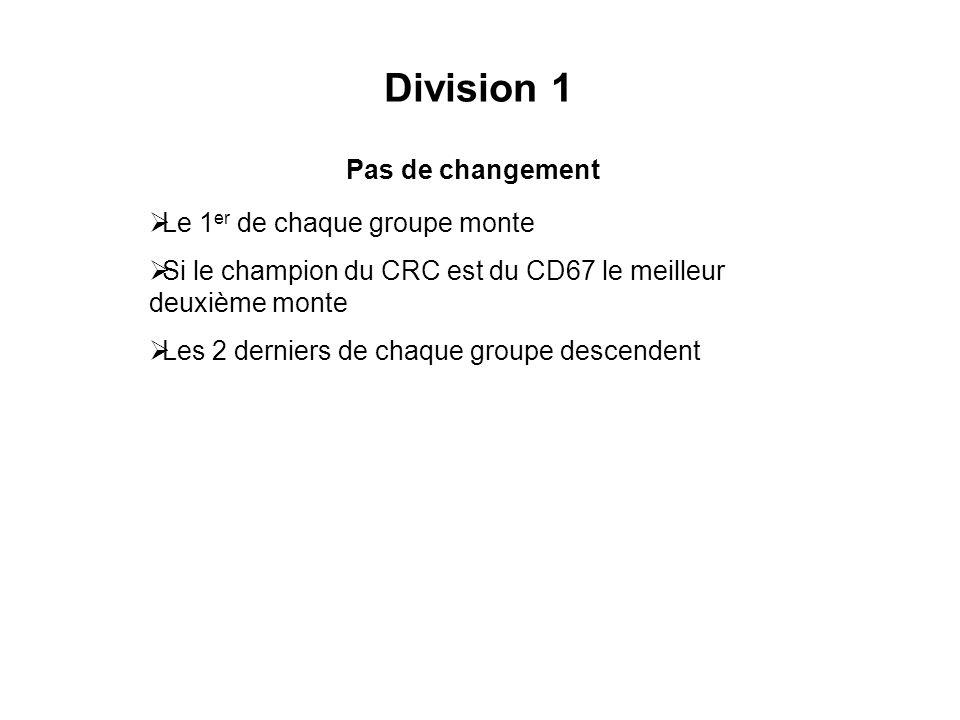 Division 1 Pas de changement Le 1 er de chaque groupe monte Si le champion du CRC est du CD67 le meilleur deuxième monte Les 2 derniers de chaque groupe descendent