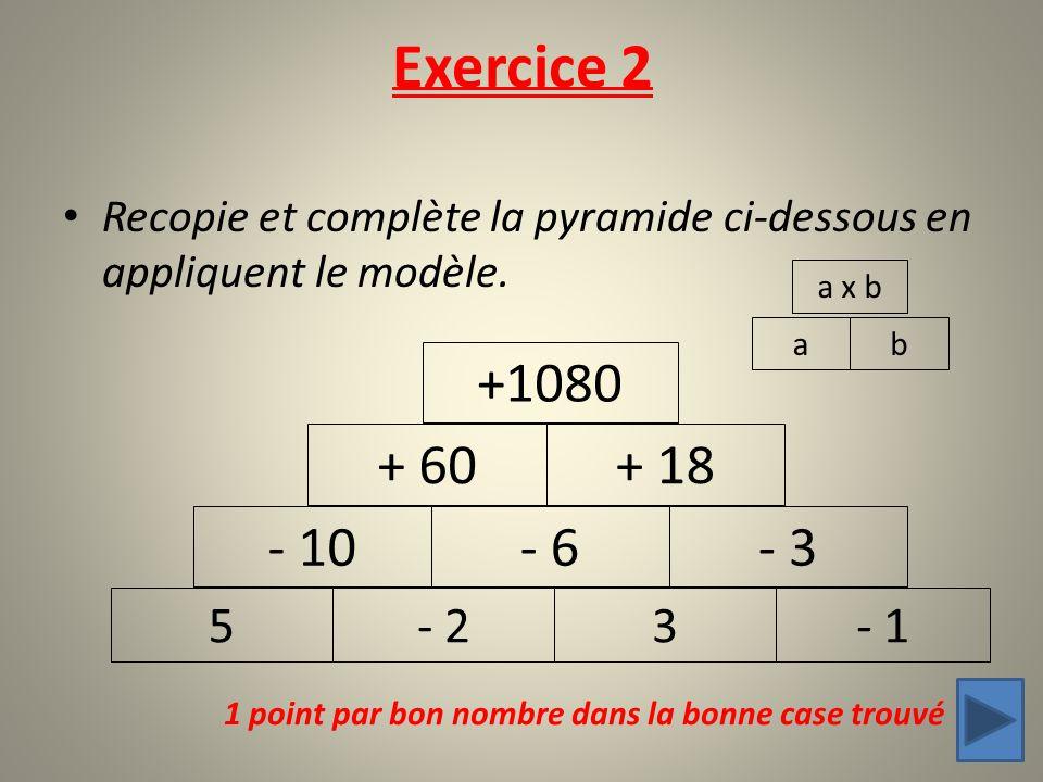 Exercice 2 Recopie et complète la pyramide ci-dessous en appliquent le modèle. ab a x b 5- 23- 1 - 10- 6- 3 + 60+ 18 +1080 1 point par bon nombre dans