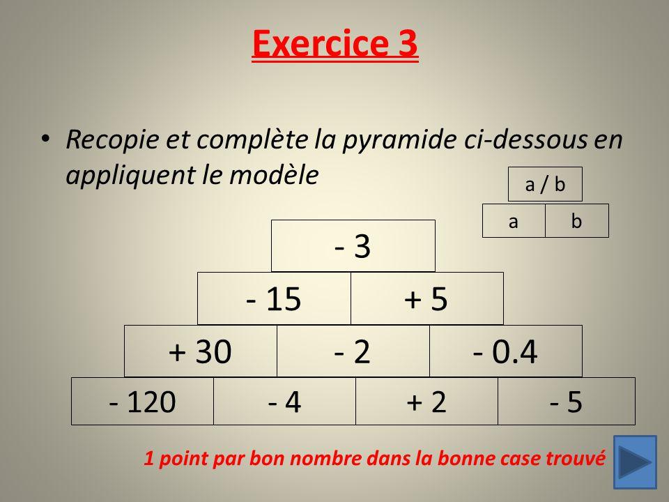 Recopie et complète la pyramide ci-dessous en appliquent le modèle Exercice 3 ab a / b - 120- 4+ 2- 5 + 30- 2- 0.4 - 15+ 5 - 3 1 point par bon nombre