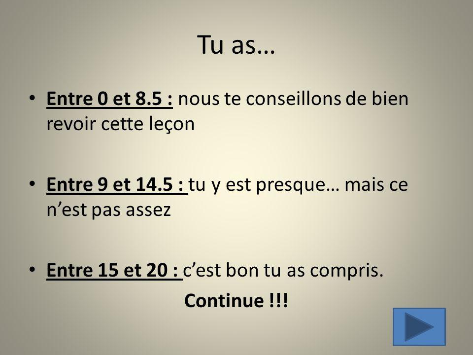 Tu as… Entre 0 et 8.5 : nous te conseillons de bien revoir cette leçon Entre 9 et 14.5 : tu y est presque… mais ce nest pas assez Entre 15 et 20 : ces