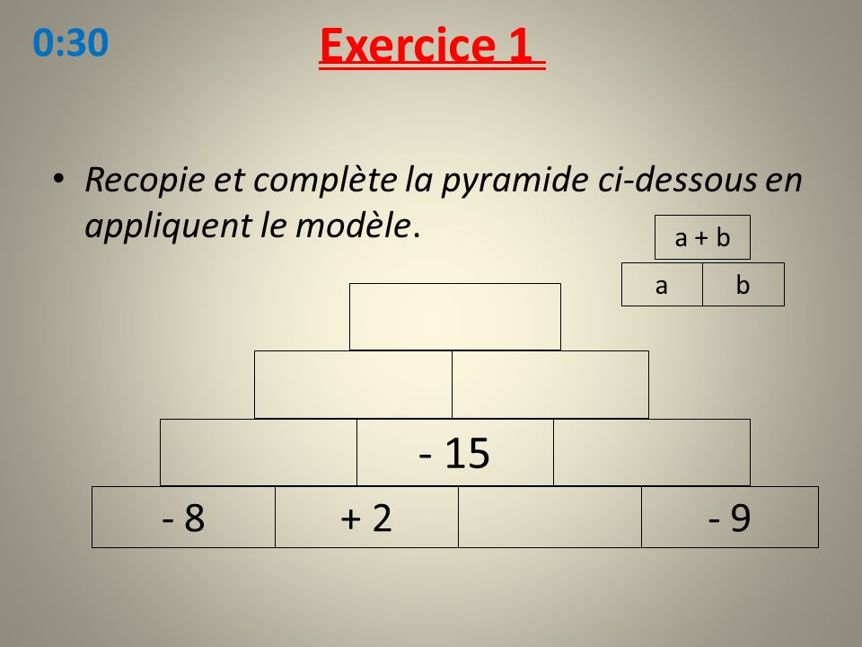 Recopie et complète la pyramide ci-dessous en appliquent le modèle. Exercice 1 ab a + b - 8+ 2- 9 - 15 0:30