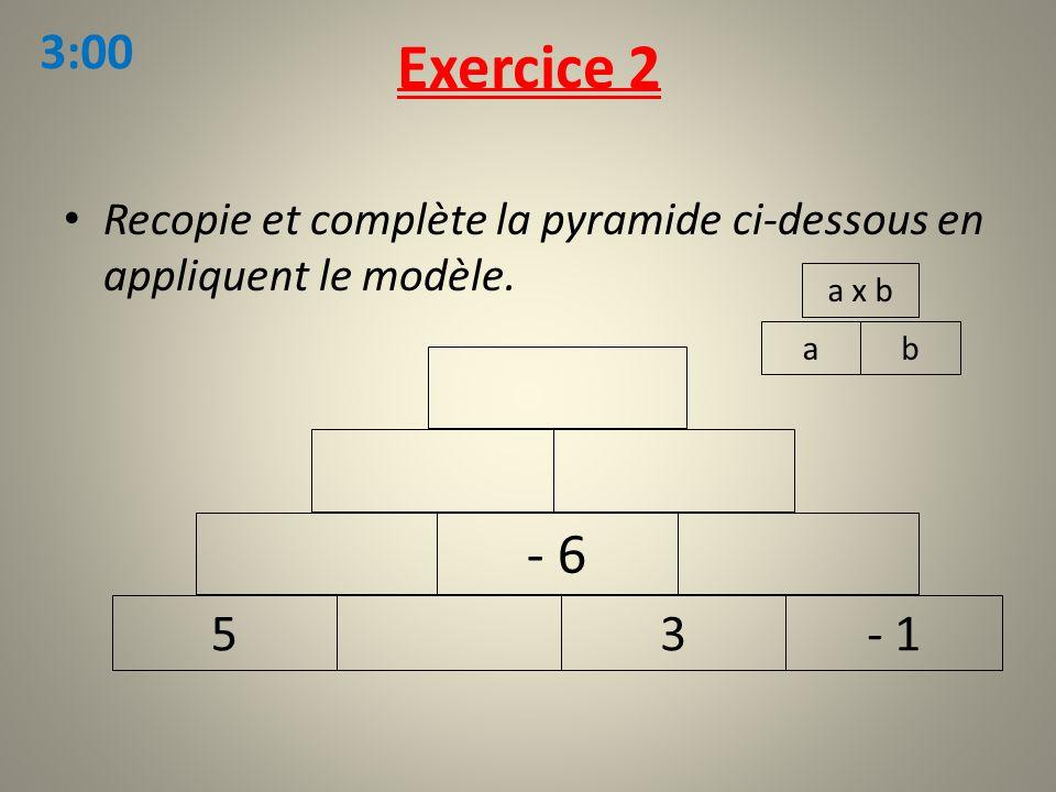 Exercice 2 Recopie et complète la pyramide ci-dessous en appliquent le modèle. ab a x b 53- 1 - 6 3:00