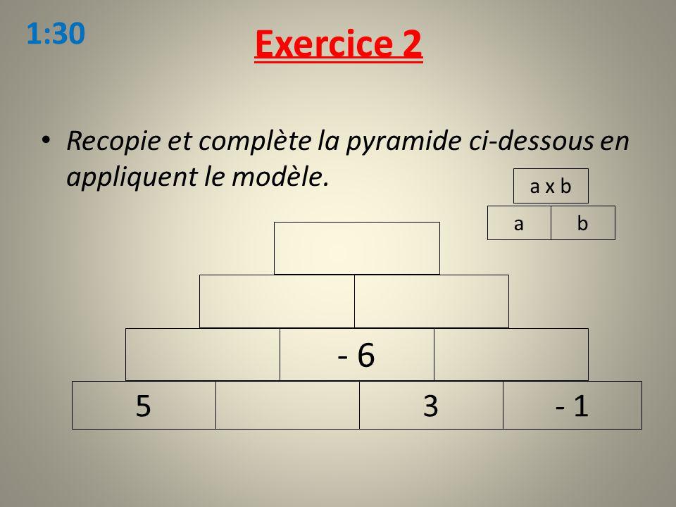 Exercice 2 Recopie et complète la pyramide ci-dessous en appliquent le modèle. ab a x b 53- 1 - 6 1:30