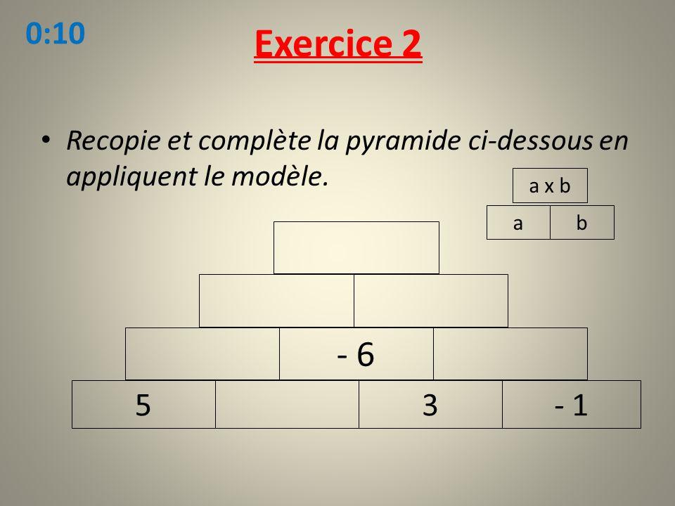 Exercice 2 Recopie et complète la pyramide ci-dessous en appliquent le modèle. ab a x b 53- 1 - 6 0:10